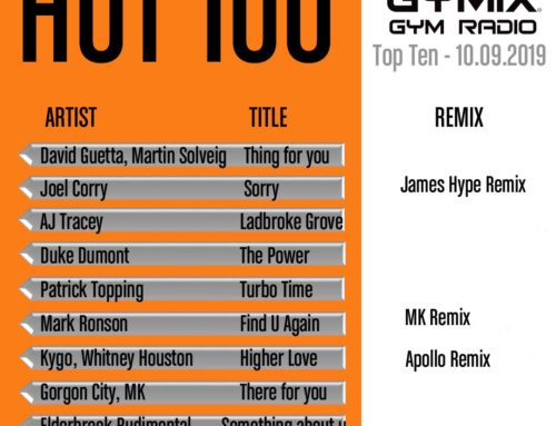 GYMIX HOT 100!  #2019Week37